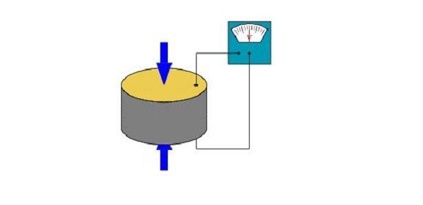 piezoelettricità 1