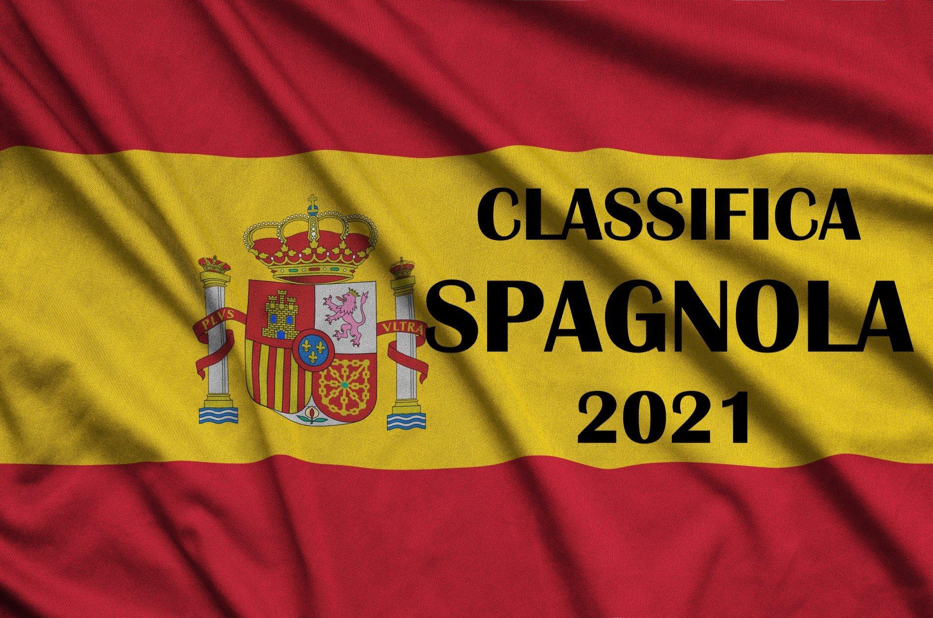 CLASSIFICA SPAGNOLA 2021